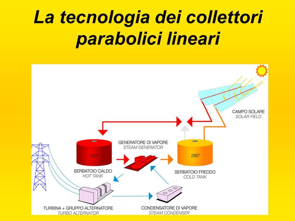 La tecnologia dei collettori parabolici lineari