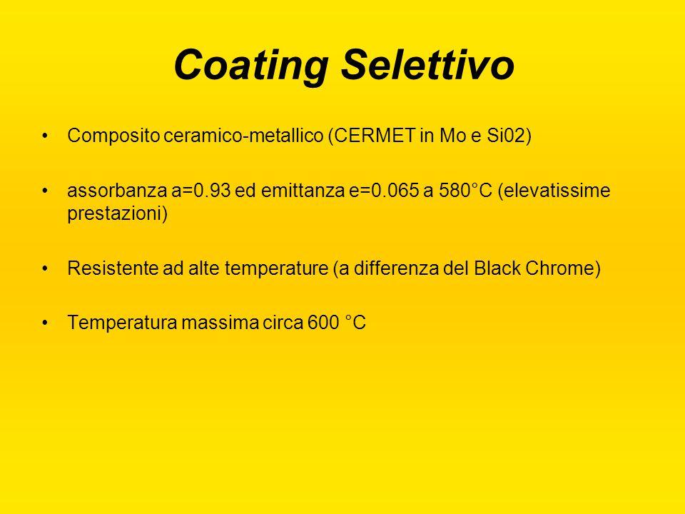 Coating Selettivo Composito ceramico-metallico (CERMET in Mo e Si02) assorbanza a=0.93 ed emittanza e=0.065 a 580°C (elevatissime prestazioni) Resiste