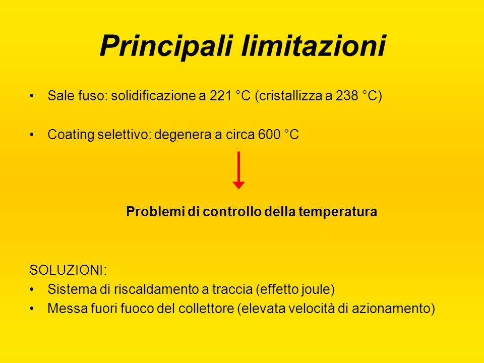 Principali limitazioni Sale fuso: solidificazione a 221 °C (cristallizza a 238 °C) Coating selettivo: degenera a circa 600 °C Problemi di controllo de