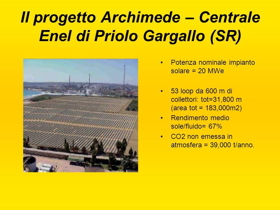 Il progetto Archimede – Centrale Enel di Priolo Gargallo (SR) Potenza nominale impianto solare = 20 MWe 53 loop da 600 m di collettori: tot=31,800 m (