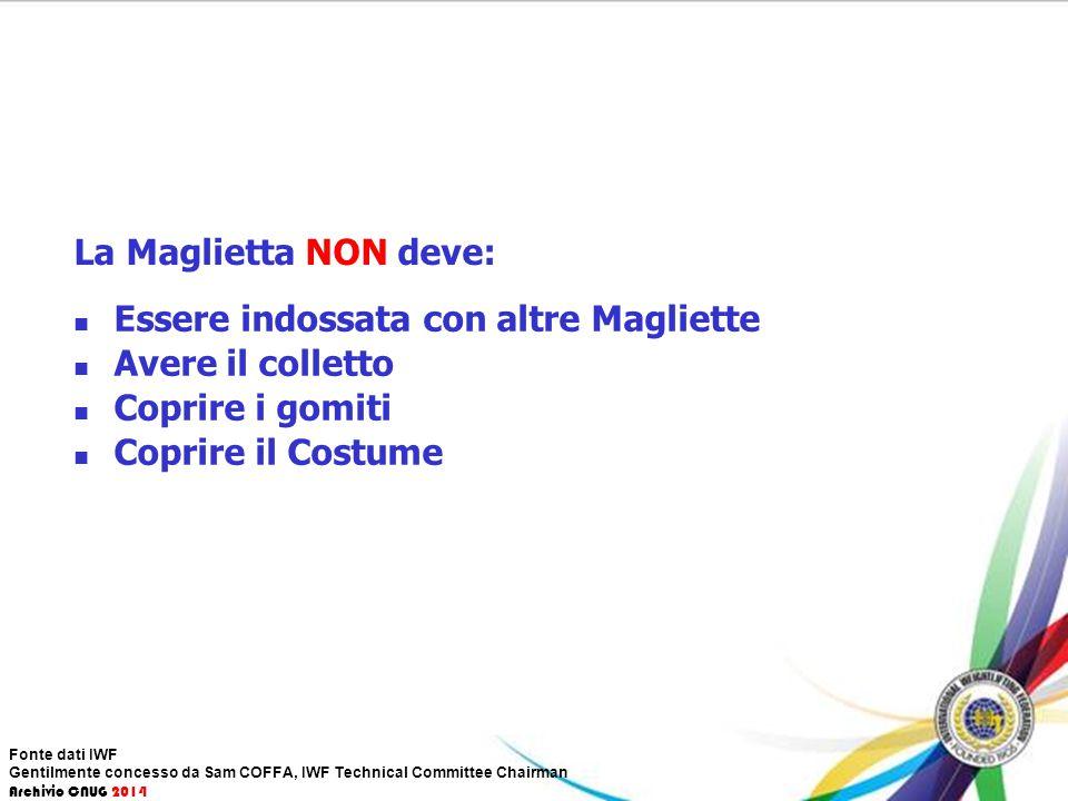 Essere indossata con altre Magliette Avere il colletto Coprire i gomiti Coprire il Costume La Maglietta NON deve: Fonte dati IWF Gentilmente concesso