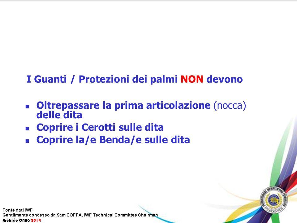 I Guanti / Protezioni dei palmi NON devono Oltrepassare la prima articolazione (nocca) delle dita Coprire i Cerotti sulle dita Coprire la/e Benda/e su