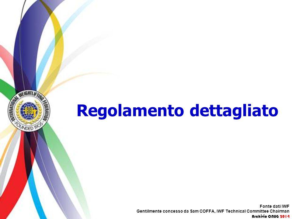Regolamento dettagliato Fonte dati IWF Gentilmente concesso da Sam COFFA, IWF Technical Committee Chairman Archivio CNUG 2014