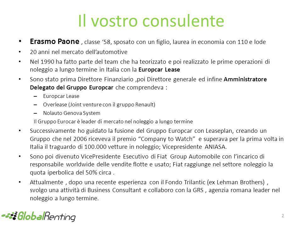 Il vostro consulente Erasmo Paone, classe '58, sposato con un figlio, laurea in economia con 110 e lode 20 anni nel mercato dell'automotive Nel 1990 ha fatto parte del team che ha teorizzato e poi realizzato le prime operazioni di noleggio a lungo termine in Italia con la Europcar Lease Sono stato prima Direttore Finanziario,poi Direttore generale ed infine Amministratore Delegato del Gruppo Europcar che comprendeva : – Europcar Lease – Overlease (Joint venture con il gruppo Renault) – Nolauto Genova System Il Gruppo Eurocar è leader di mercato nel noleggio a lungo termine Successivamente ho guidato la fusione del Gruppo Europcar con Leaseplan, creando un Gruppo che nel 2006 riceveva il premio Company to Watch e superava per la prima volta in Italia il traguardo di 100.000 vetture in noleggio; Vicepresidente ANIASA.