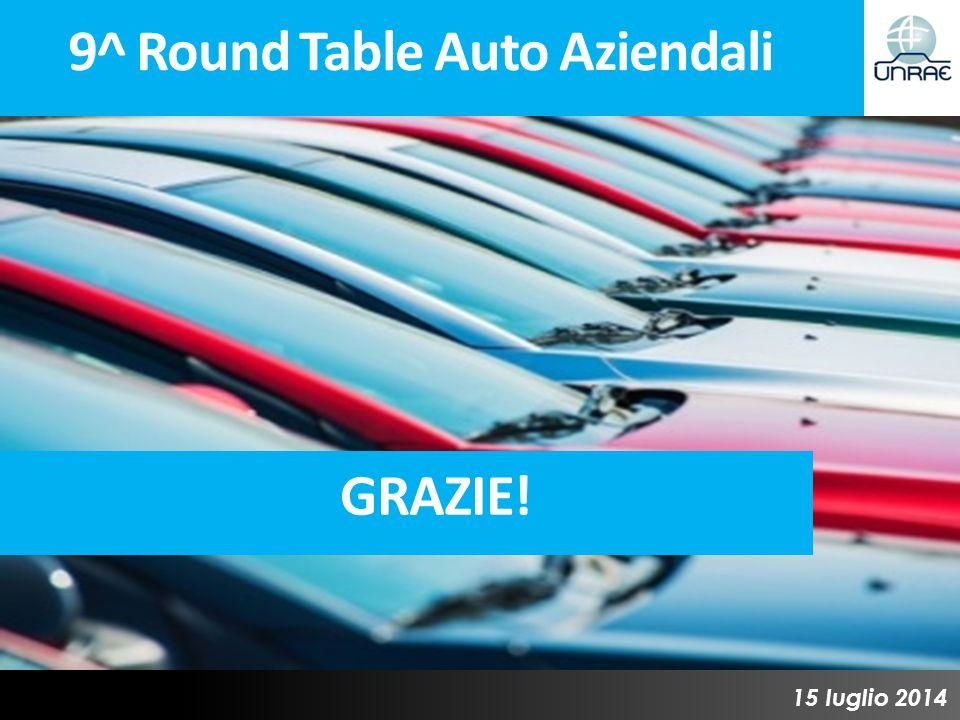 9^ Round Table Auto Aziendali 15 luglio 2014 GRAZIE!