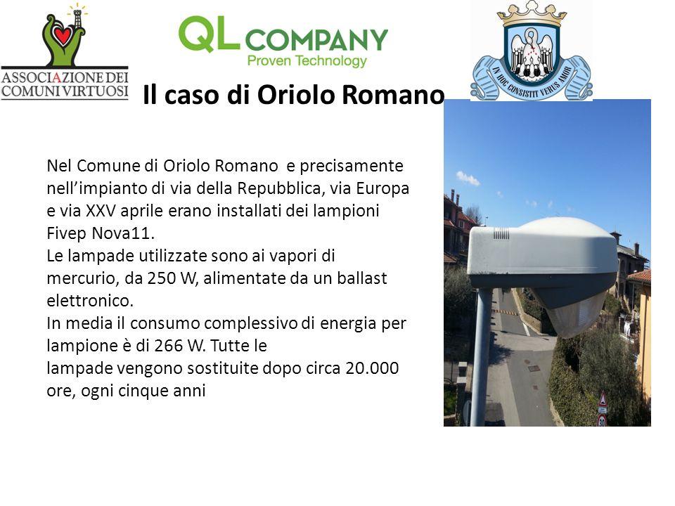 Nel Comune di Oriolo Romano e precisamente nell'impianto di via della Repubblica, via Europa e via XXV aprile erano installati dei lampioni Fivep Nova