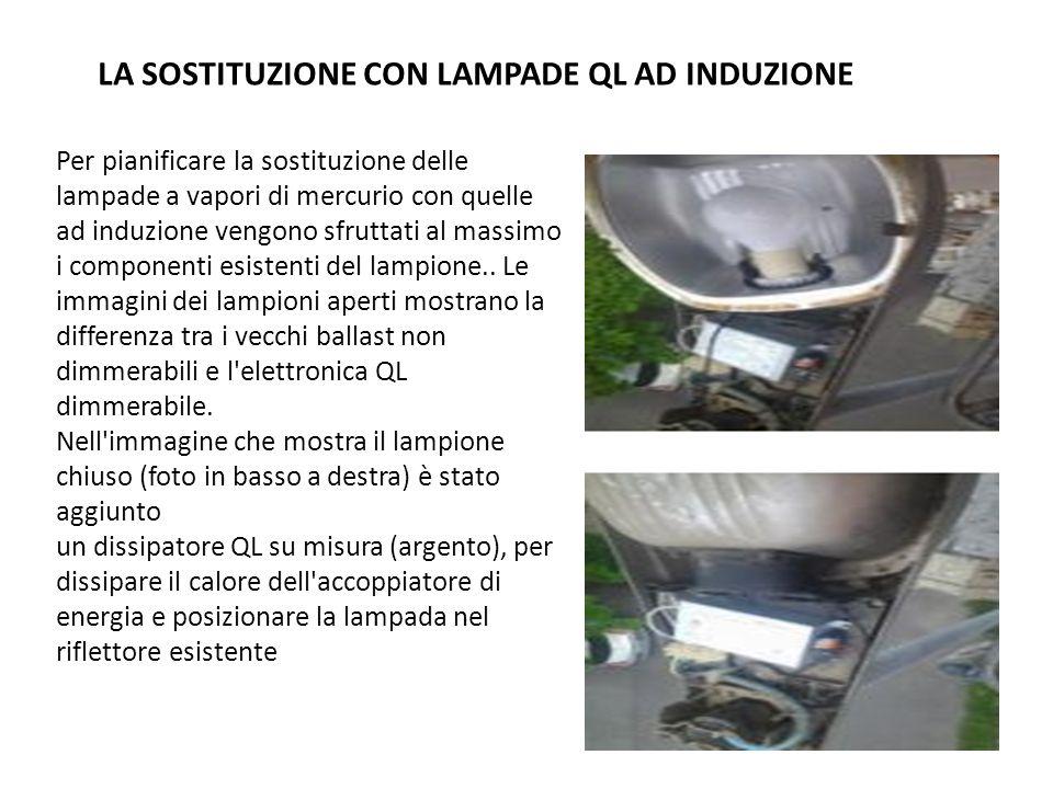 Per pianificare la sostituzione delle lampade a vapori di mercurio con quelle ad induzione vengono sfruttati al massimo i componenti esistenti del lam