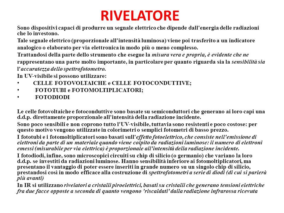 RIVELATORE Sono dispositivi capaci di produrre un segnale elettrico che dipende dall energia delle radiazioni che lo investono.