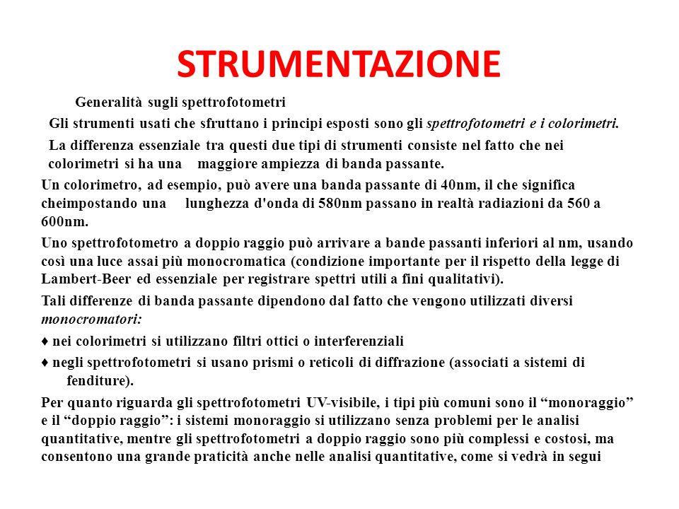 STRUTTURA GENERALE DI UNO SPETTROFOTOMETRO UV-VISIBILE Dal punto di vista concettuale uno spettrofotometro segue il seguente schema di principio: 1) SORGENTE DI RADIAZIONE 2) SELEZIONATORE DI LUNGHEZZE D'ONDA O MONOCROMATORE 3) CELLA 4) RIVELATORE 5) LETTORE