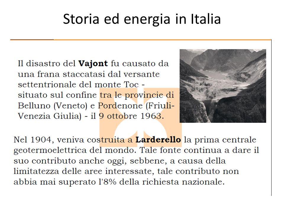 Storia ed energia in Italia