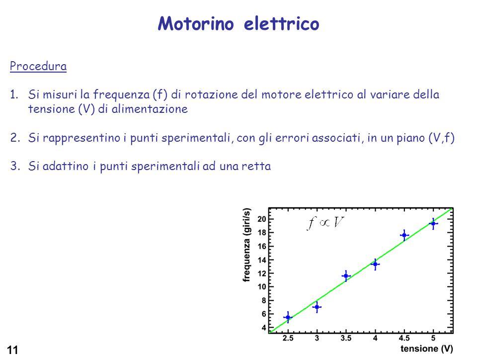 Motorino elettrico Procedura 1.Si misuri la frequenza (f) di rotazione del motore elettrico al variare della tensione (V) di alimentazione 2.Si rappresentino i punti sperimentali, con gli errori associati, in un piano (V,f) 3.Si adattino i punti sperimentali ad una retta 11