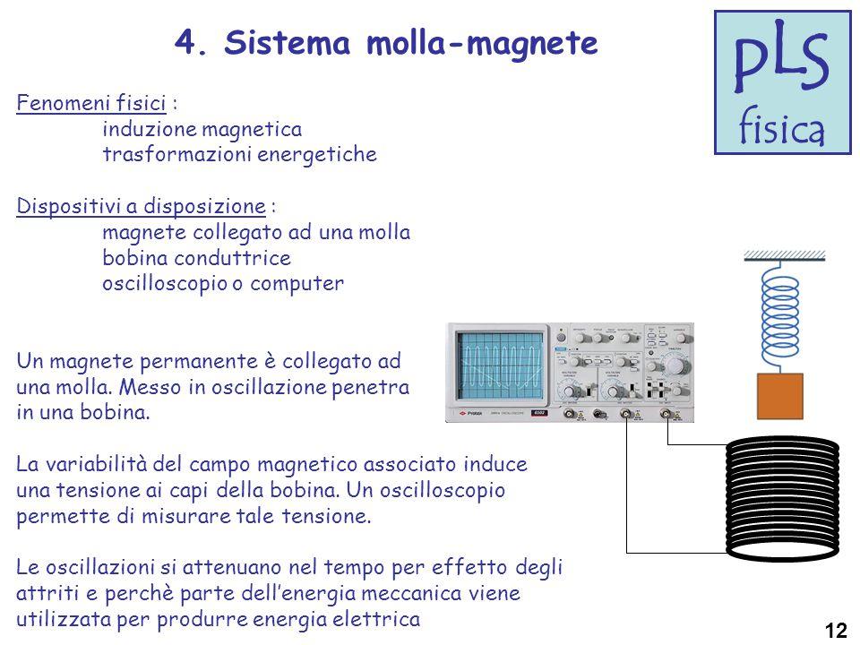 P L S fisica 4.