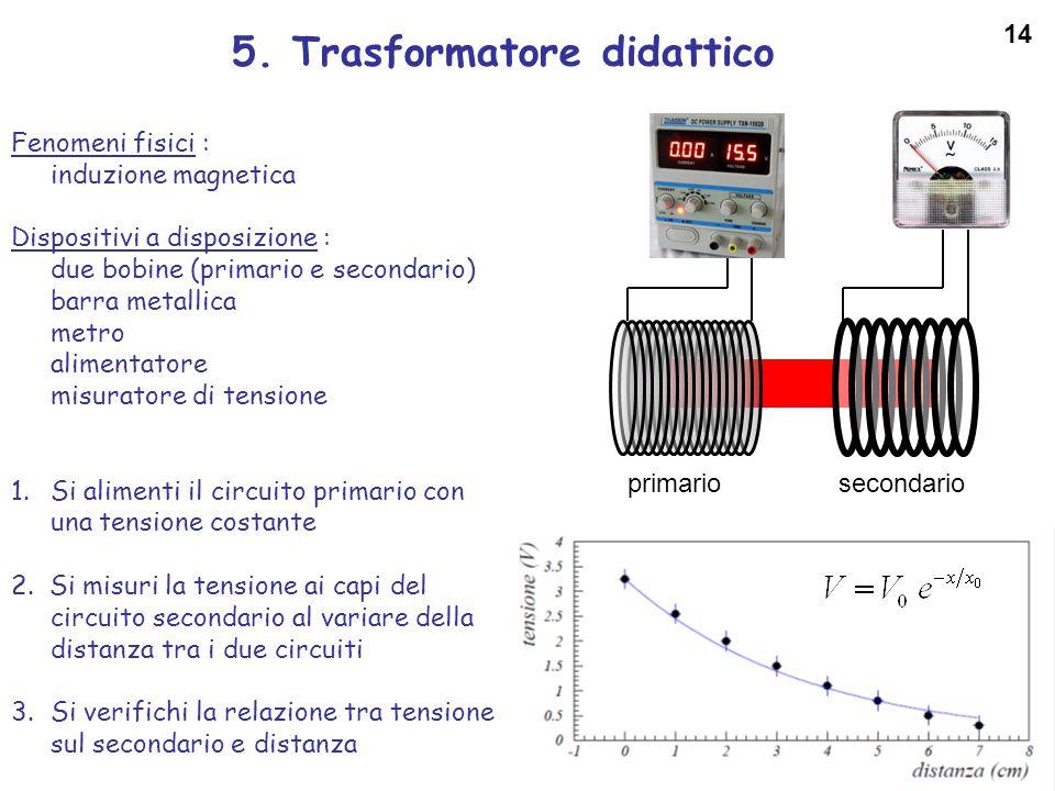 5. Trasformatore didattico Fenomeni fisici : induzione magnetica Dispositivi a disposizione : due bobine (primario e secondario) barra metallica metro