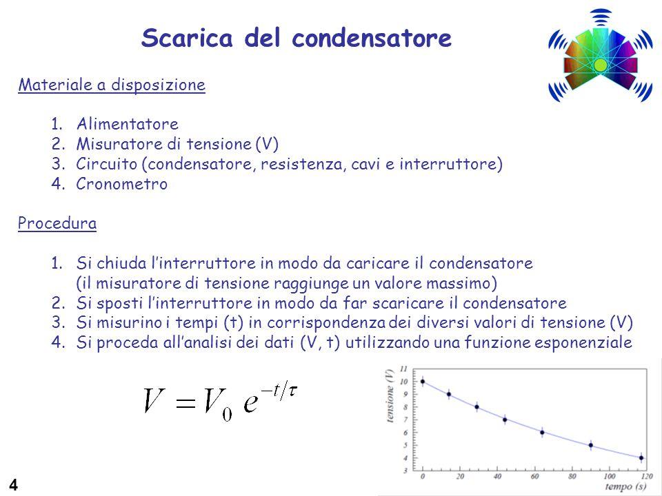 Scarica del condensatore Materiale a disposizione 1.Alimentatore 2.Misuratore di tensione (V) 3.Circuito (condensatore, resistenza, cavi e interruttore) 4.Cronometro Procedura 1.Si chiuda l'interruttore in modo da caricare il condensatore (il misuratore di tensione raggiunge un valore massimo) 2.Si sposti l'interruttore in modo da far scaricare il condensatore 3.Si misurino i tempi (t) in corrispondenza dei diversi valori di tensione (V) 4.Si proceda all'analisi dei dati (V, t) utilizzando una funzione esponenziale 4
