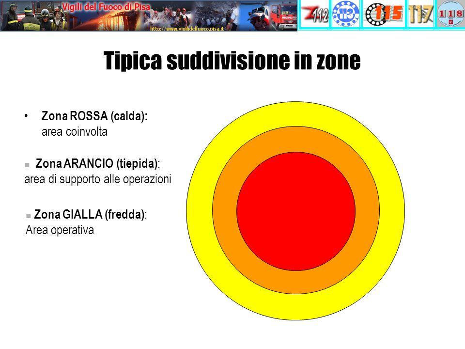 Tipica suddivisione in zone Zona ROSSA (calda): area coinvolta Zona ARANCIO (tiepida) : area di supporto alle operazioni Zona GIALLA (fredda) : Area o