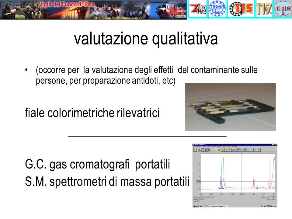valutazione qualitativa (occorre per la valutazione degli effetti del contaminante sulle persone, per preparazione antidoti, etc) fiale colorimetriche rilevatrici G.C.