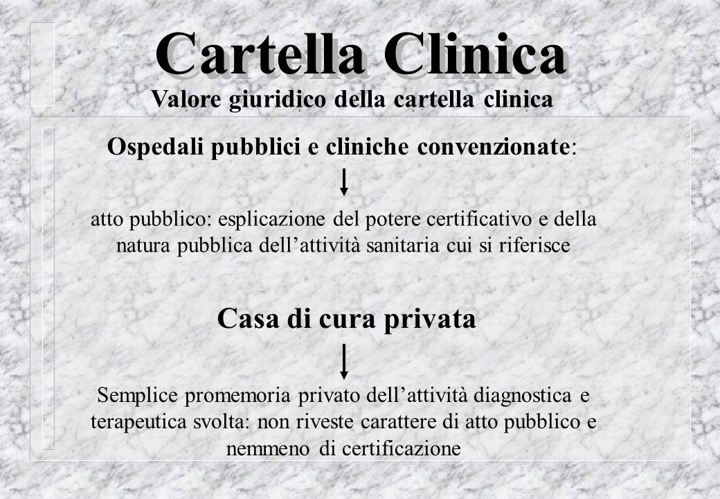 Valore giuridico della cartella clinica Ospedali pubblici e cliniche convenzionate: atto pubblico: esplicazione del potere certificativo e della natur
