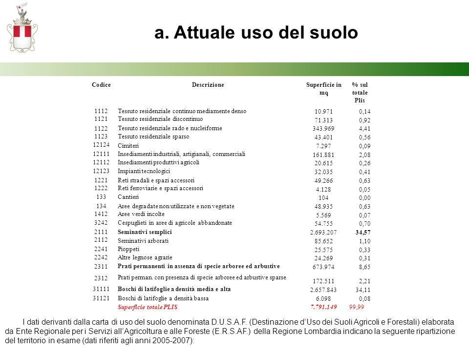 a. Attuale uso del suolo CodiceDescrizioneSuperficie in mq % sul totale Plis 1112 Tessuto residenziale continuo mediamente denso 10.9710,14 1121Tessut