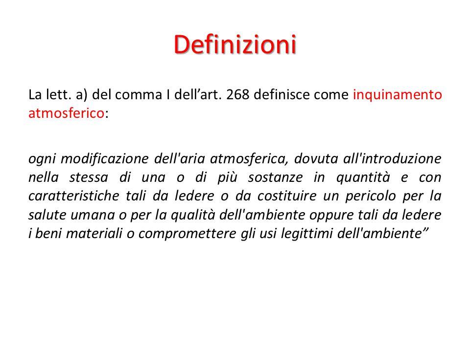 Definizioni La lett. a) del comma I dell'art. 268 definisce come inquinamento atmosferico: ogni modificazione dell'aria atmosferica, dovuta all'introd