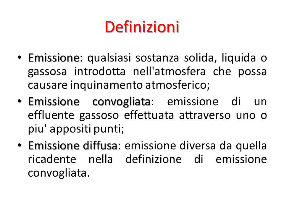 Definizioni Emissione Emissione: qualsiasi sostanza solida, liquida o gassosa introdotta nell'atmosfera che possa causare inquinamento atmosferico; Em