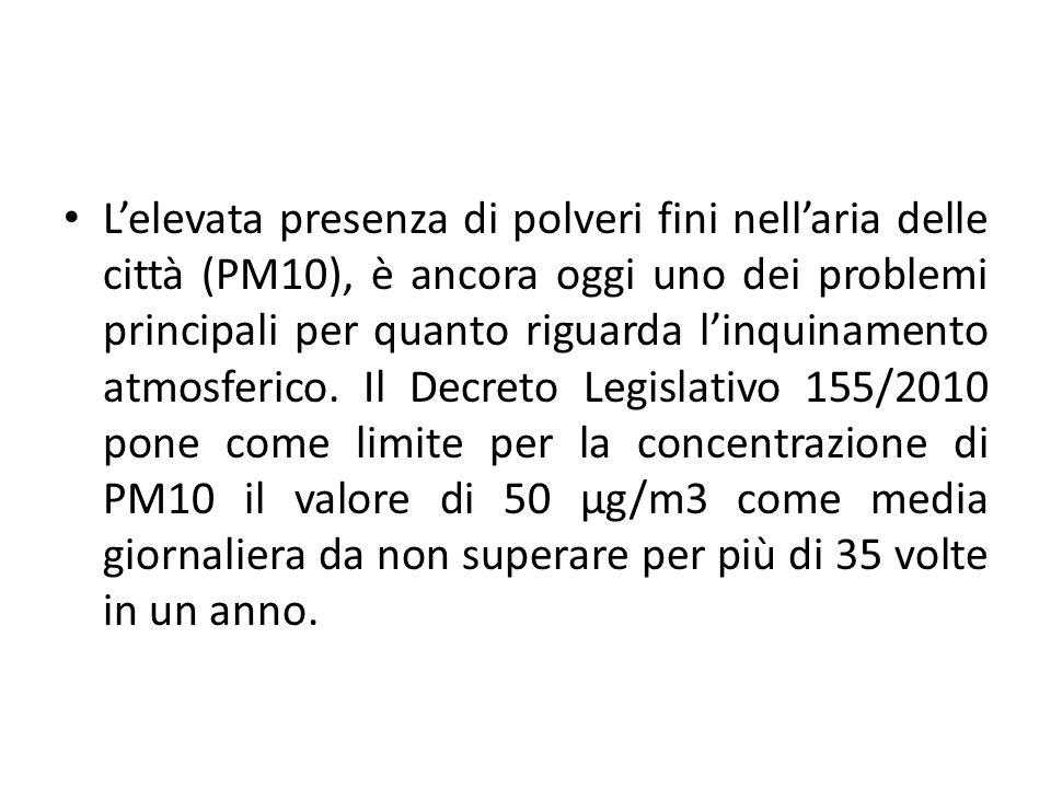 L'elevata presenza di polveri fini nell'aria delle città (PM10), è ancora oggi uno dei problemi principali per quanto riguarda l'inquinamento atmosfer