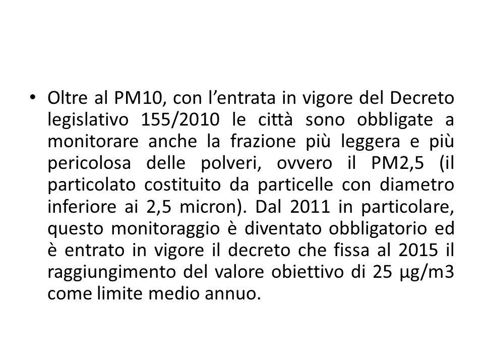 Oltre al PM10, con l'entrata in vigore del Decreto legislativo 155/2010 le città sono obbligate a monitorare anche la frazione più leggera e più peric