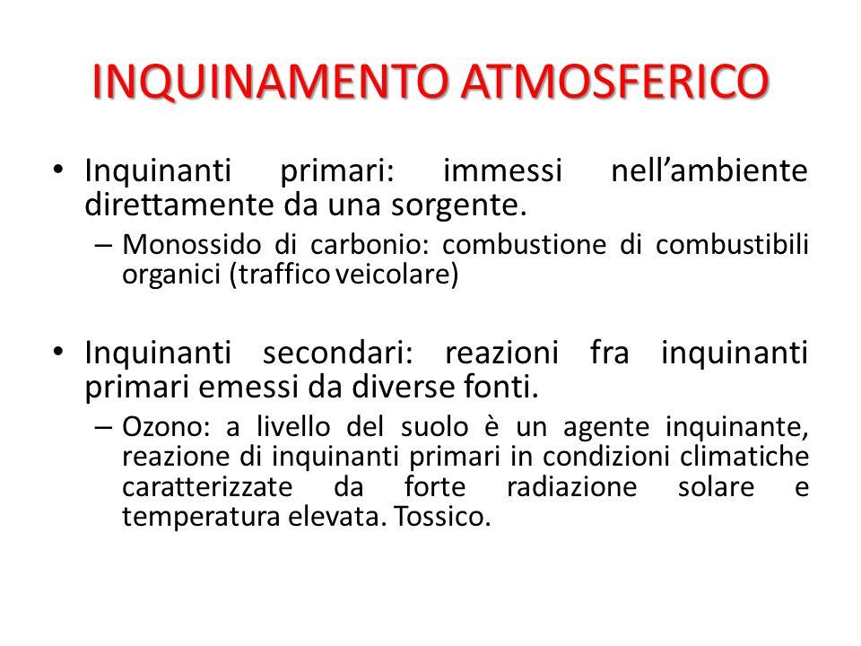 INQUINAMENTO ATMOSFERICO D.Lgs 152/2006: – Prevenzione e limitazione delle emissioni in atmosfera di impianti e attività; – Impianti termici civili; – Combustibili.