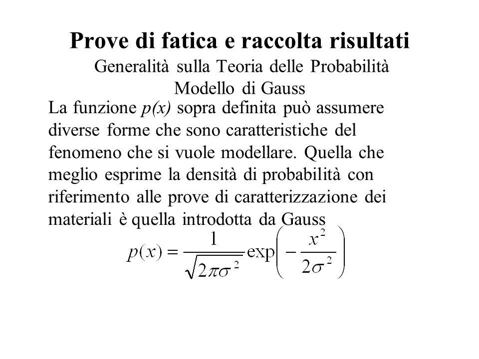 Prove di fatica e raccolta risultati Generalità sulla Teoria delle Probabilità Modello di Gauss La funzione p(x) sopra definita può assumere diverse forme che sono caratteristiche del fenomeno che si vuole modellare.