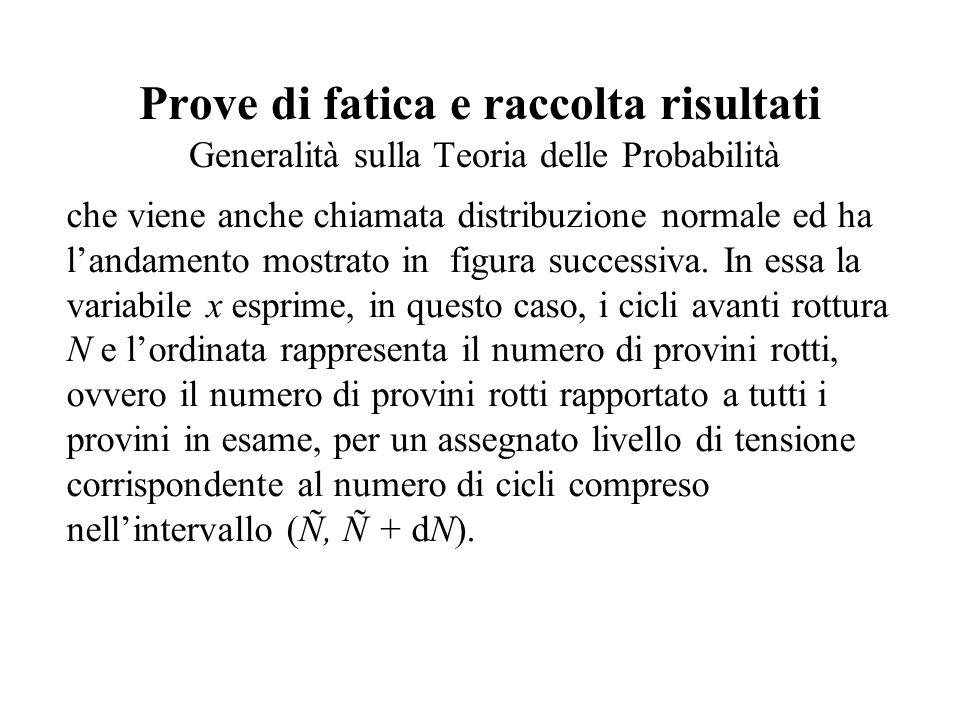 Prove di fatica e raccolta risultati Generalità sulla Teoria delle Probabilità che viene anche chiamata distribuzione normale ed ha l'andamento mostrato in figura successiva.