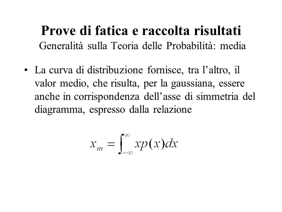 Prove di fatica e raccolta risultati Generalità sulla Teoria delle Probabilità: media La curva di distribuzione fornisce, tra l'altro, il valor medio, che risulta, per la gaussiana, essere anche in corrispondenza dell'asse di simmetria del diagramma, espresso dalla relazione