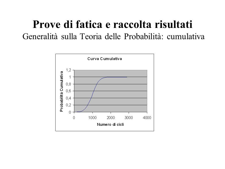 Prove di fatica e raccolta risultati Generalità sulla Teoria delle Probabilità: cumulativa