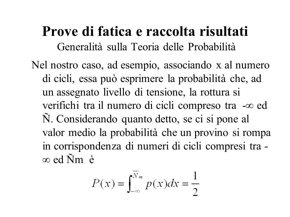 Prove di fatica e raccolta risultati Generalità sulla Teoria delle Probabilità Nel nostro caso, ad esempio, associando x al numero di cicli, essa può esprimere la probabilità che, ad un assegnato livello di tensione, la rottura si verifichi tra il numero di cicli compreso tra -∞ ed Ñ.