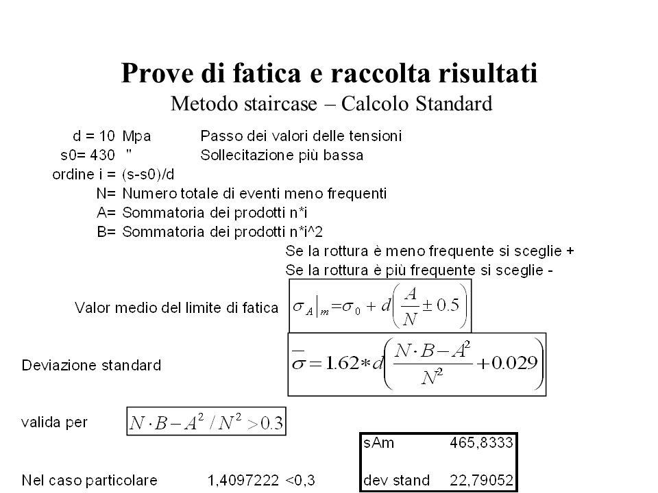 Prove di fatica e raccolta risultati Metodo staircase – Calcolo Standard