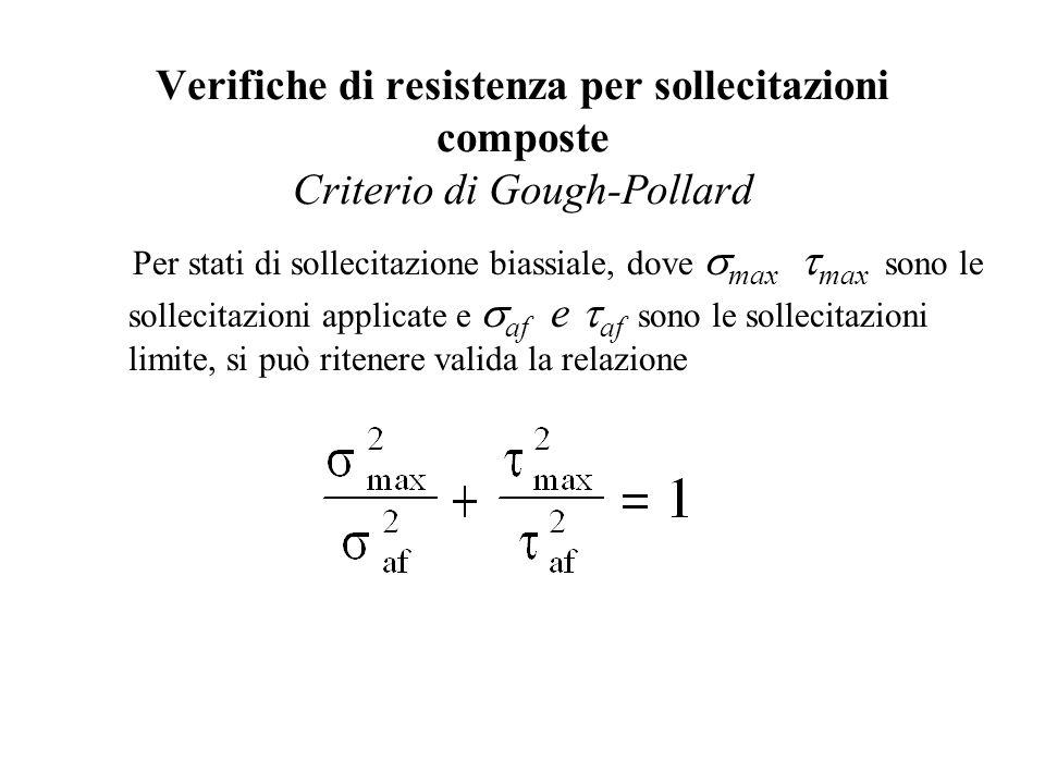 Verifiche di resistenza per sollecitazioni composte Criterio di Gough-Pollard Per stati di sollecitazione biassiale, dove  max  max sono le sollecitazioni applicate e  af e  af sono le sollecitazioni limite, si può ritenere valida la relazione