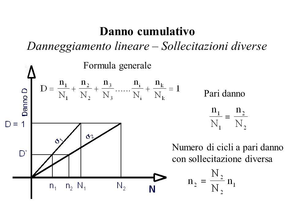 Danno cumulativo Danneggiamento lineare – Sollecitazioni diverse Formula generale Numero di cicli a pari danno con sollecitazione diversa Pari danno