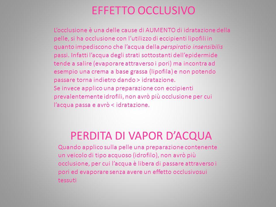 EFFETTO OCCLUSIVO L'occlusione è una delle cause di AUMENTO di idratazione della pelle, si ha occlusione con l'utilizzo di eccipienti lipofili in quanto impediscono che l'acqua della perspiratio insensibilis passi.