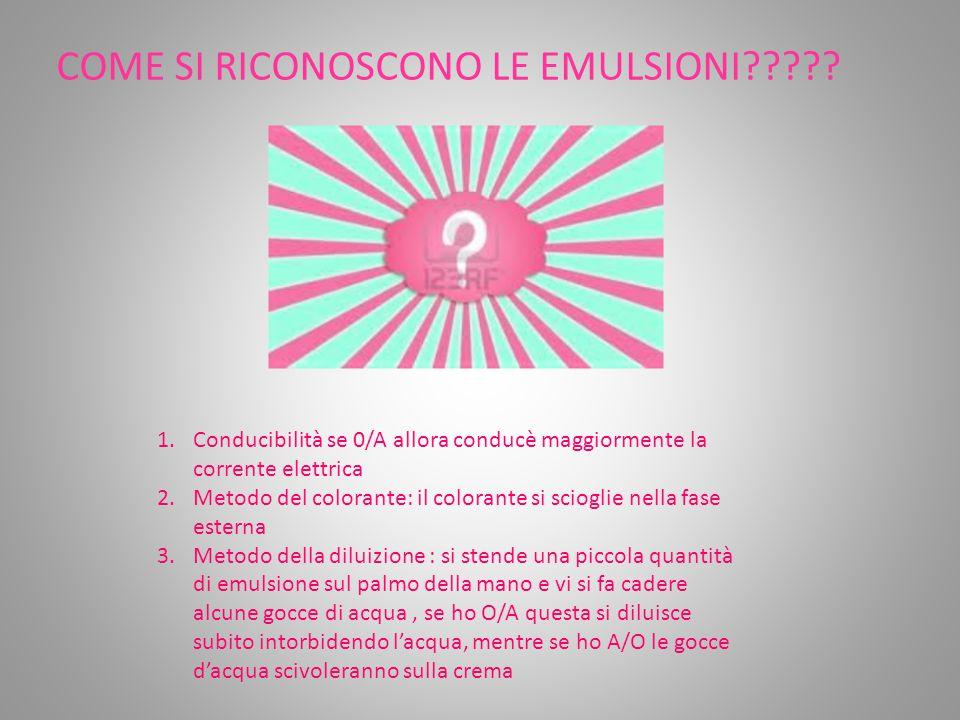 COME SI RICONOSCONO LE EMULSIONI????.