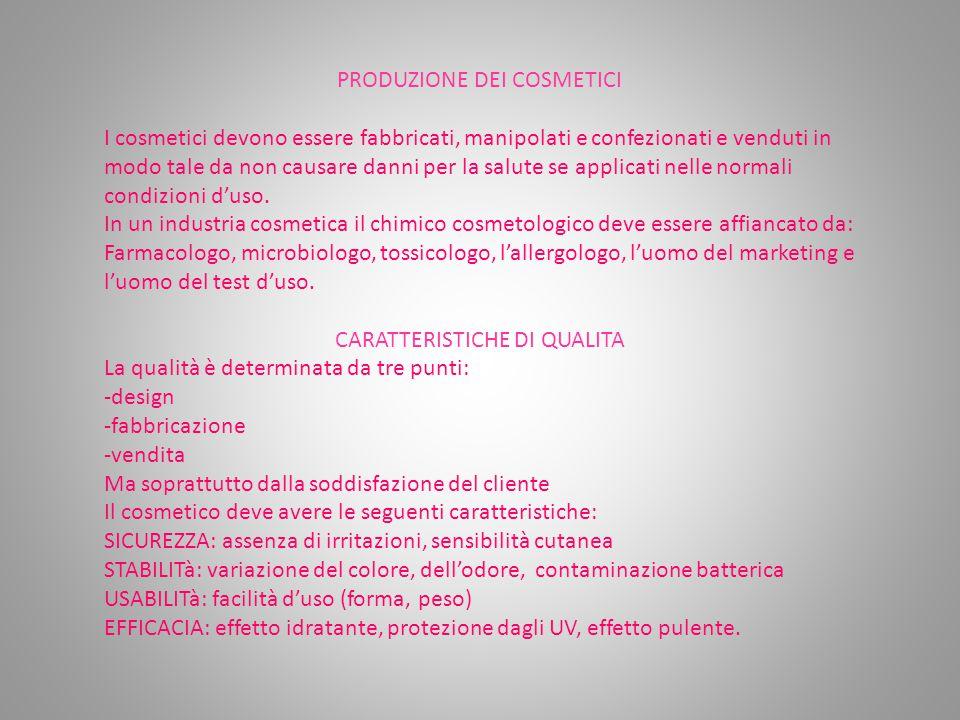 PRODUZIONE DEI COSMETICI I cosmetici devono essere fabbricati, manipolati e confezionati e venduti in modo tale da non causare danni per la salute se applicati nelle normali condizioni d'uso.