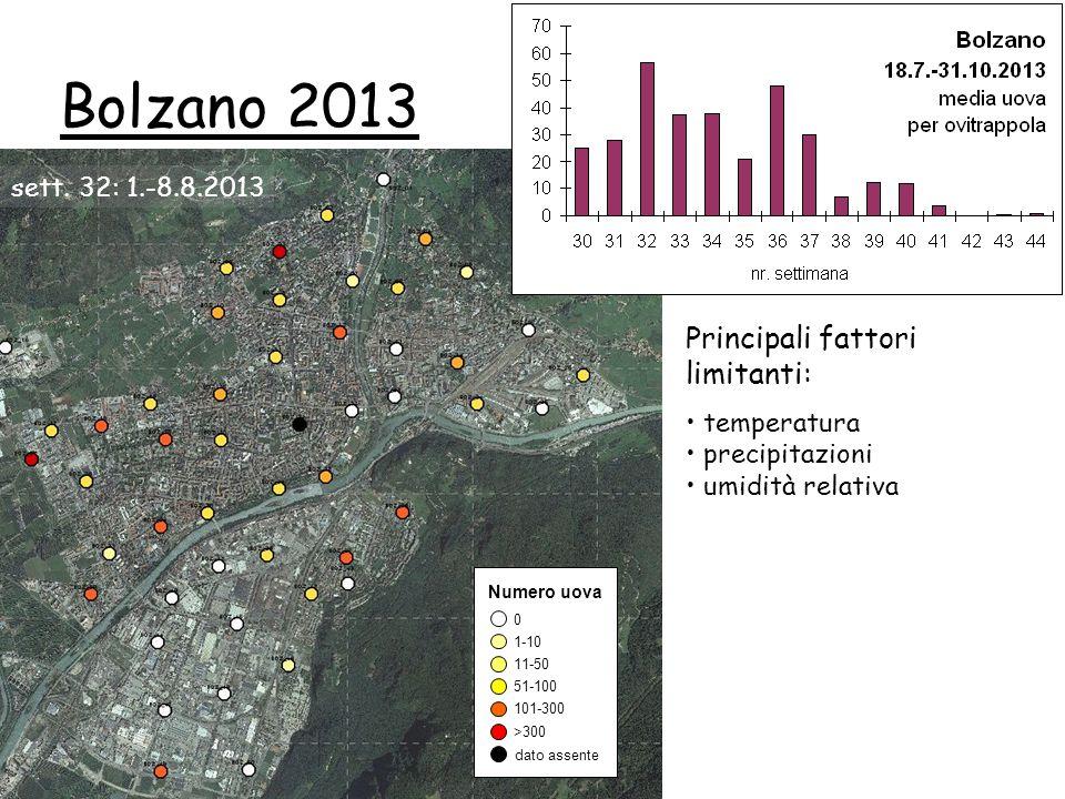 Bolzano 2013 0 1-10 11-50 51-100 101-300 dato assente >300 Numero uova Principali fattori limitanti: temperatura precipitazioni umidità relativa sett.