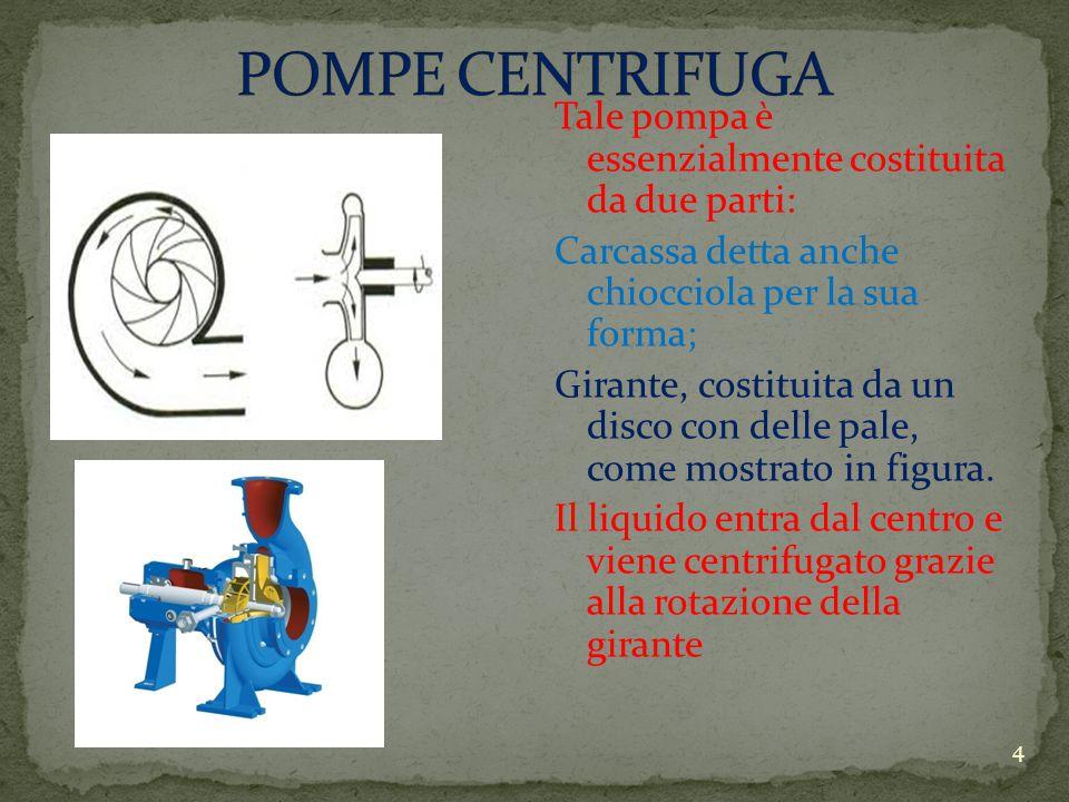 4 Tale pompa è essenzialmente costituita da due parti: Carcassa detta anche chiocciola per la sua forma; Girante, costituita da un disco con delle pale, come mostrato in figura.