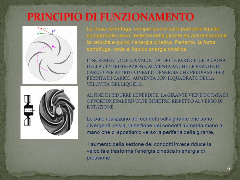La forza centrifuga, compie lavoro sulle particelle liquide spingendole verso l'esterno della girante ed aumentandone la velocità e quindi l'energia c