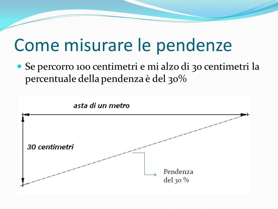Come misurare le pendenze Se percorro 100 centimetri e mi alzo di 30 centimetri la percentuale della pendenza è del 30% Pendenza del 30 %