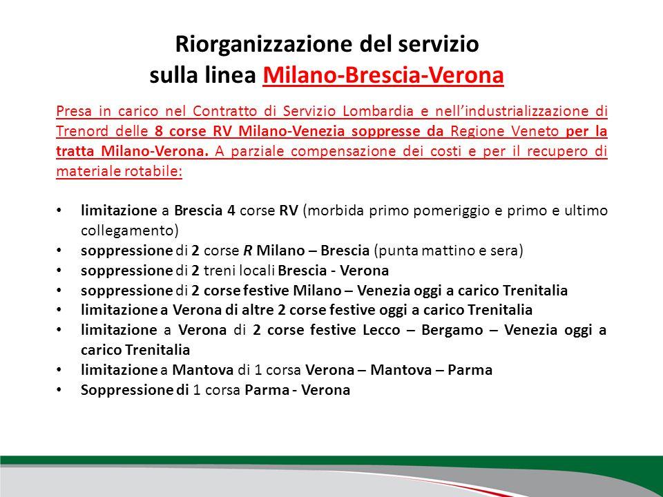Riorganizzazione del servizio sulla linea Milano-Brescia-Verona Presa in carico nel Contratto di Servizio Lombardia e nell'industrializzazione di Tren