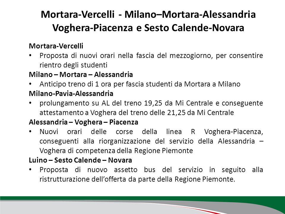 Mortara-Vercelli - Milano–Mortara-Alessandria Voghera-Piacenza e Sesto Calende-Novara Mortara-Vercelli Proposta di nuovi orari nella fascia del mezzog