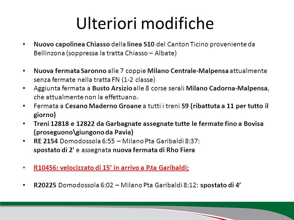 Ulteriori modifiche Nuovo capolinea Chiasso della linea S10 del Canton Ticino proveniente da Bellinzona (soppressa la tratta Chiasso – Albate) Nuova f
