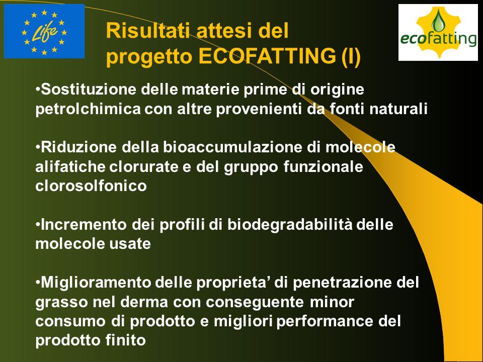 Sostituzione delle materie prime di origine petrolchimica con altre provenienti da fonti naturali Riduzione della bioaccumulazione di molecole alifati