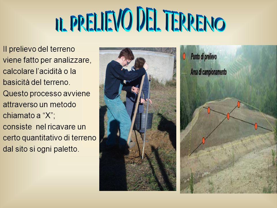 Il prelievo del terreno viene fatto per analizzare, calcolare l'acidità o la basicità del terreno. Questo processo avviene attraverso un metodo chiama
