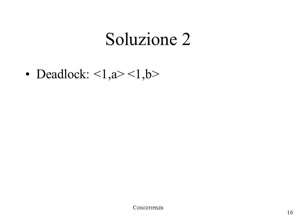 Concorrenza 16 Soluzione 2 Deadlock: