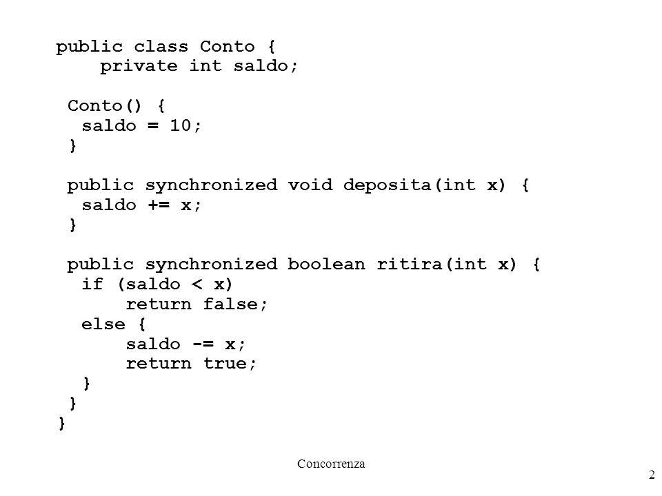Concorrenza 2 public class Conto { private int saldo; Conto() { saldo = 10; } public synchronized void deposita(int x) { saldo += x; } public synchronized boolean ritira(int x) { if (saldo < x) return false; else { saldo -= x; return true; }