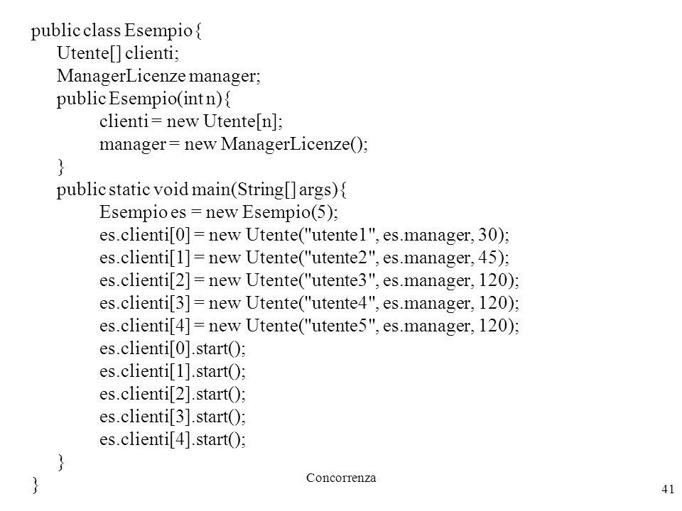 Concorrenza 41 public class Esempio{ Utente[] clienti; ManagerLicenze manager; public Esempio(int n){ clienti = new Utente[n]; manager = new ManagerLicenze(); } public static void main(String[] args){ Esempio es = new Esempio(5); es.clienti[0] = new Utente( utente1 , es.manager, 30); es.clienti[1] = new Utente( utente2 , es.manager, 45); es.clienti[2] = new Utente( utente3 , es.manager, 120); es.clienti[3] = new Utente( utente4 , es.manager, 120); es.clienti[4] = new Utente( utente5 , es.manager, 120); es.clienti[0].start(); es.clienti[1].start(); es.clienti[2].start(); es.clienti[3].start(); es.clienti[4].start(); }